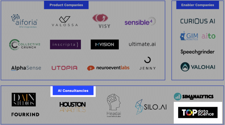 Top Data Science Among Top AI Consultancies In Two Consecutive Years